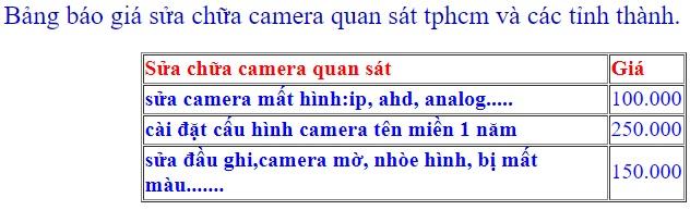 sửa-chữa-camera-tại-tây-ninh