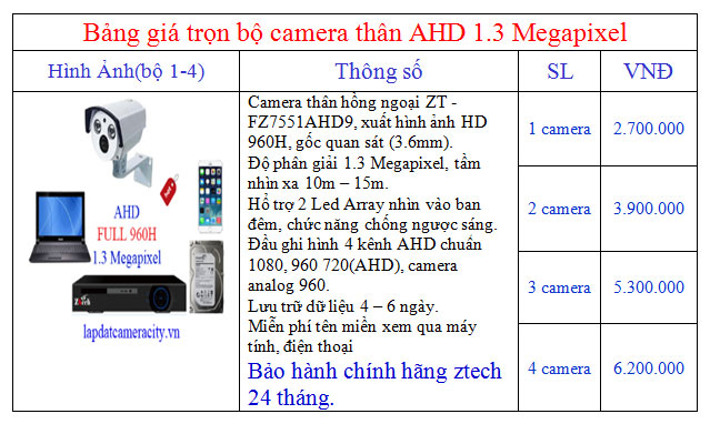 bang-gia-tron-bo-camera-than
